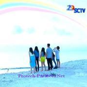 Pemain GGS Episode 189-Bali