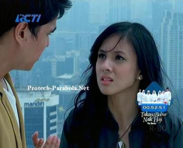 Pemain Jakarta Love Story-2